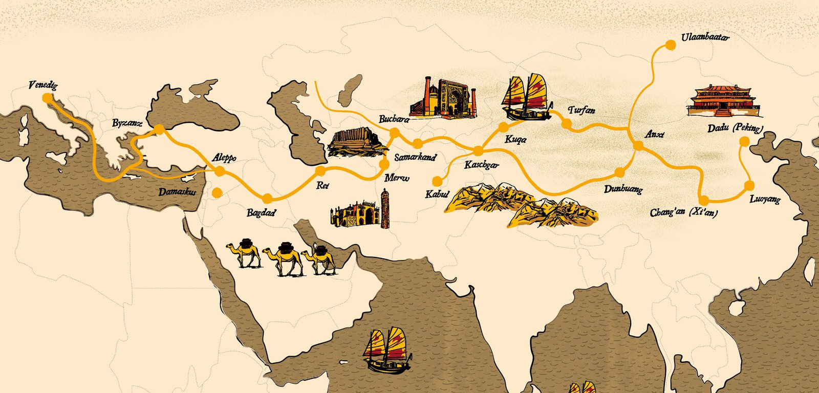 The Trade Routes of the Silk Road