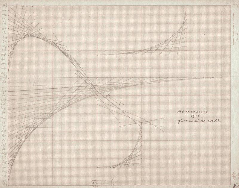 Iannis Xenakis: Studie zu »Metastaseis«, 1954